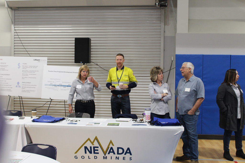 Nevada Gold Mines at Winnemucca Futures